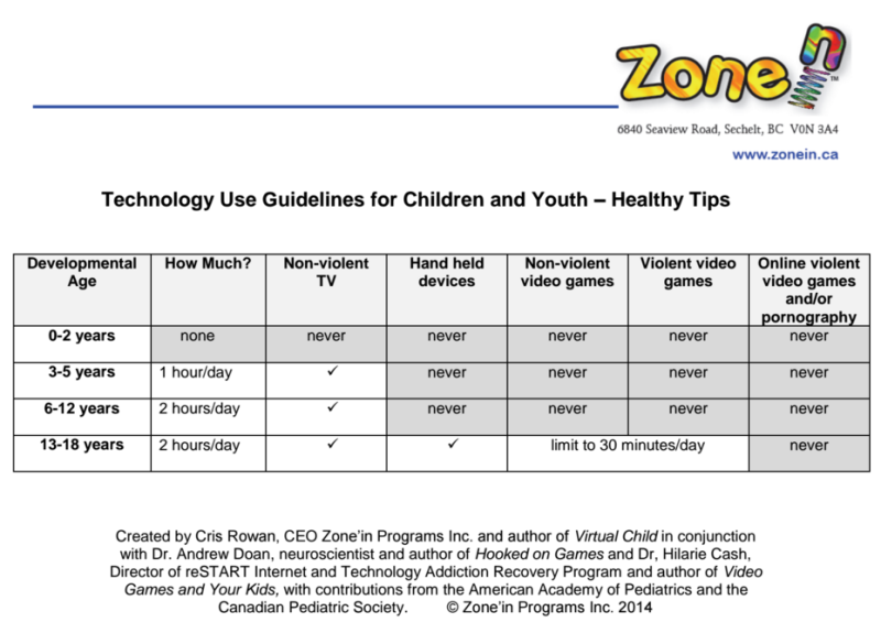 tech-guidelines